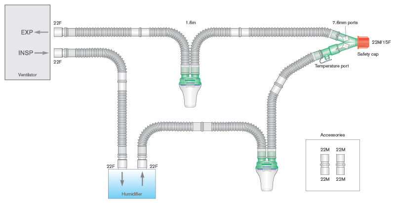 2209000-22mm Flextube breathing system with water traps, ported Y-piece, detachable limb