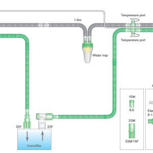 INTERSURGICAL Flextube Breathing System (for Ventilator Neonatal)